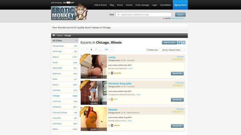 Erotic Monkey Chicago