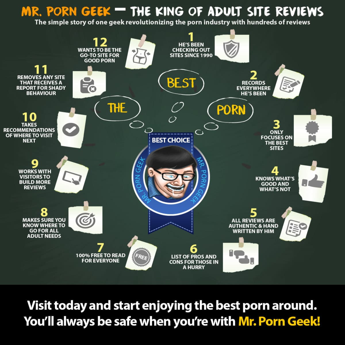 How Mr. Porn Geek Works