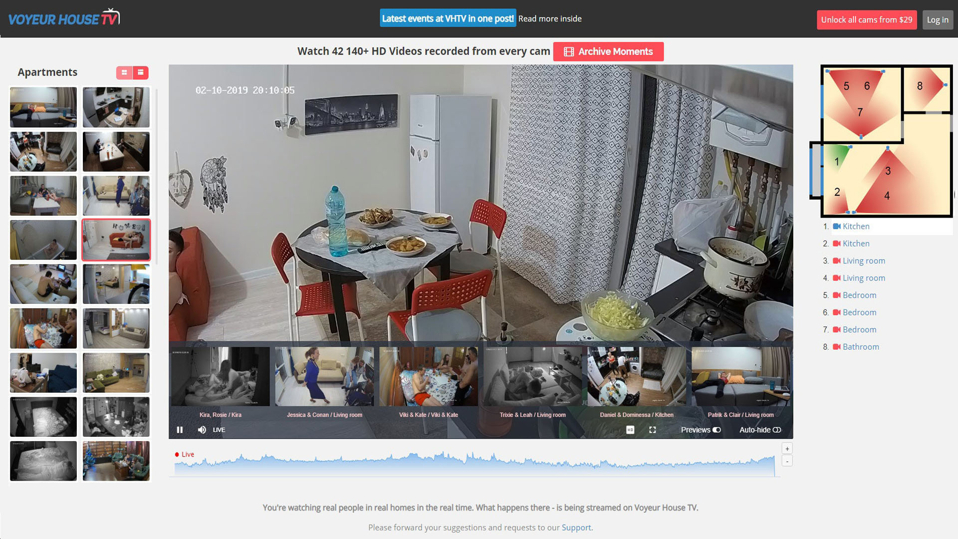 VoyeurHouse Homepage