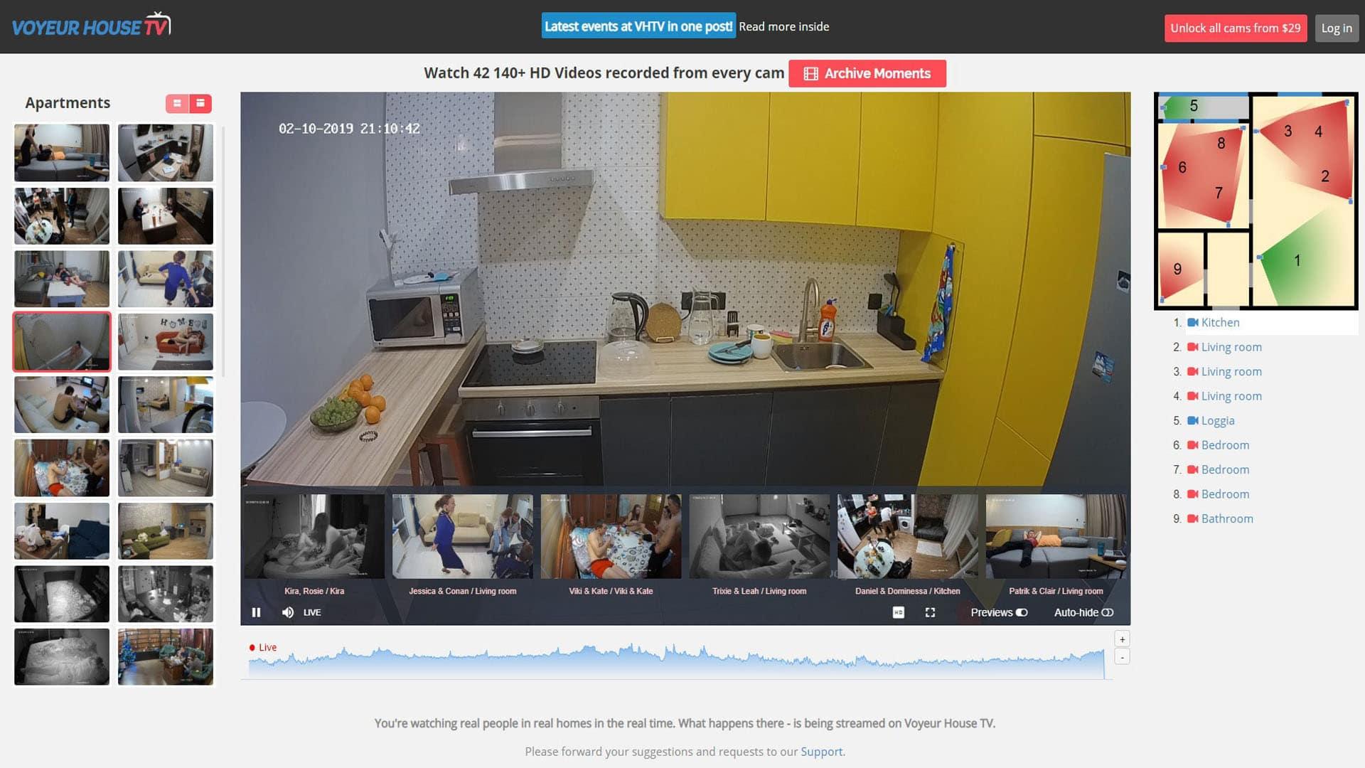 VoyeurHouse Kitchen